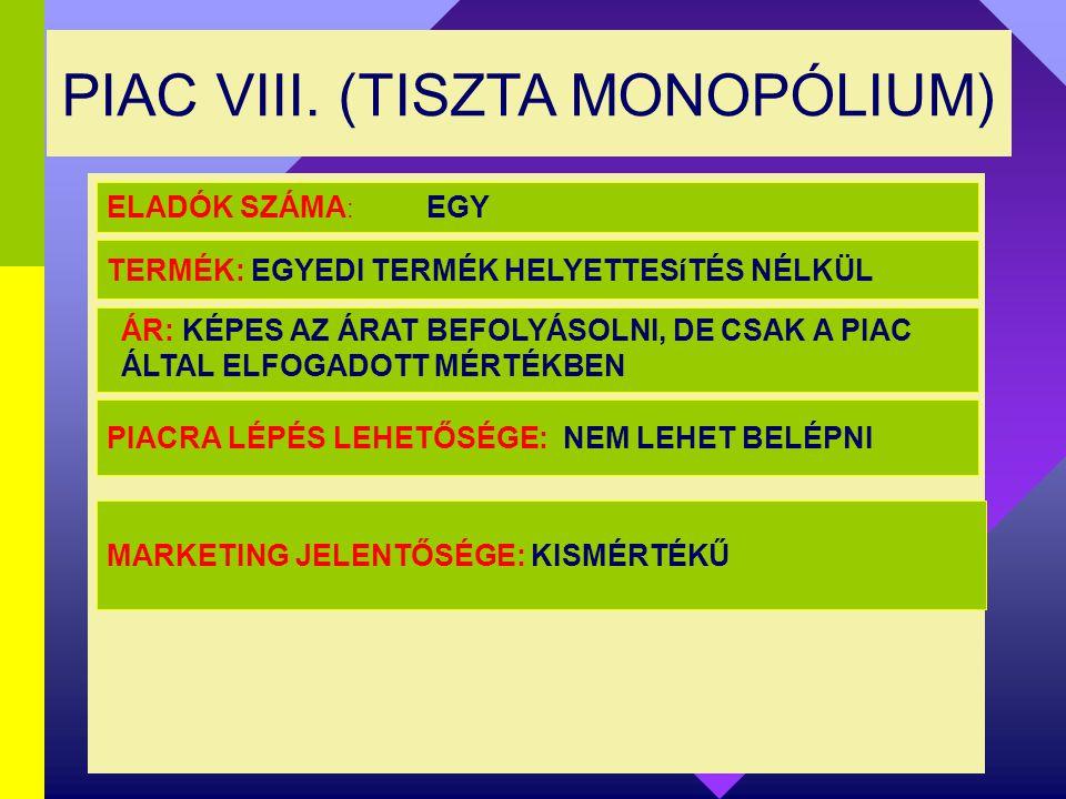 PIAC VIII. (TISZTA MONOPÓLIUM)