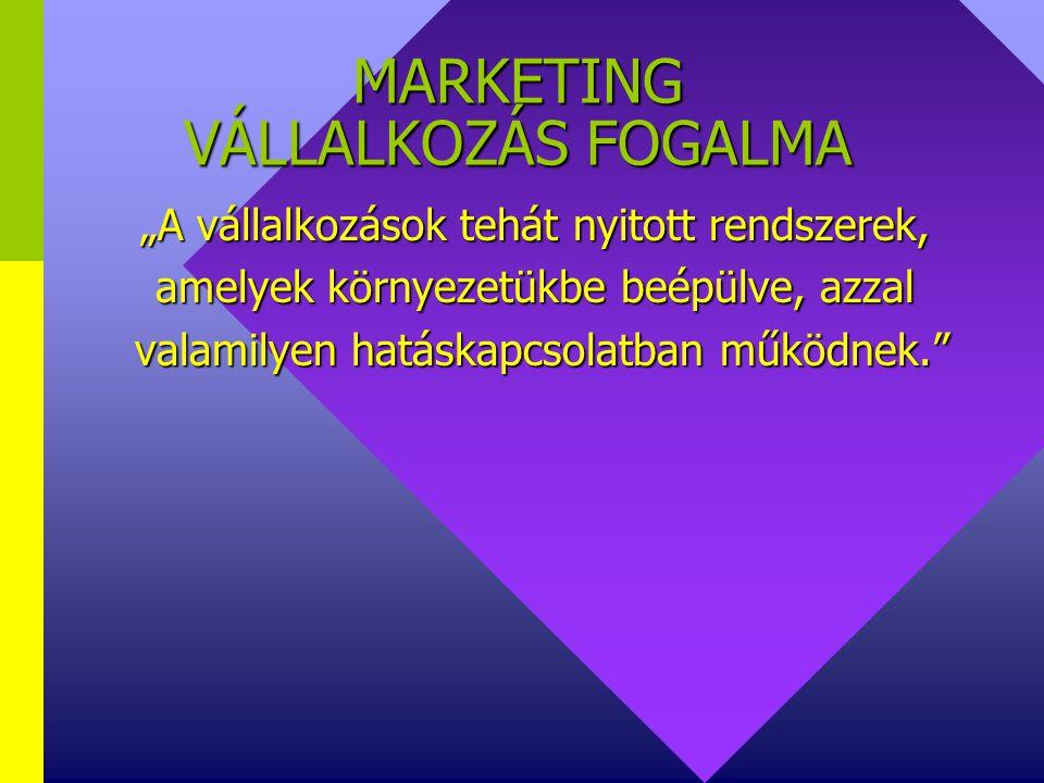 MARKETING VÁLLALKOZÁS FOGALMA