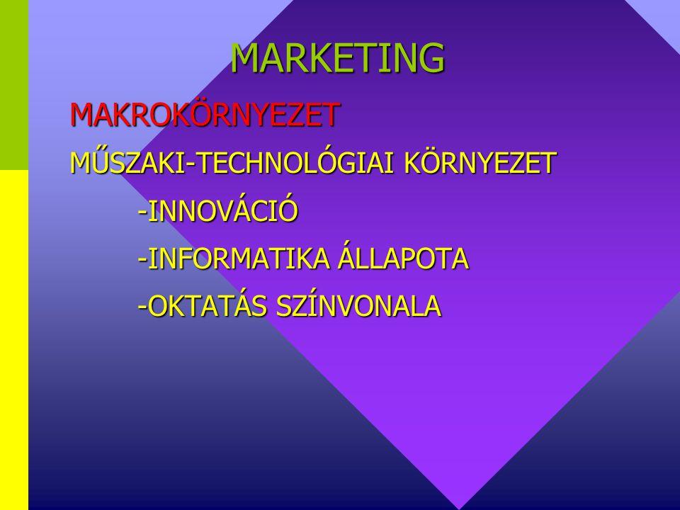 MARKETING MAKROKÖRNYEZET MŰSZAKI-TECHNOLÓGIAI KÖRNYEZET -INNOVÁCIÓ