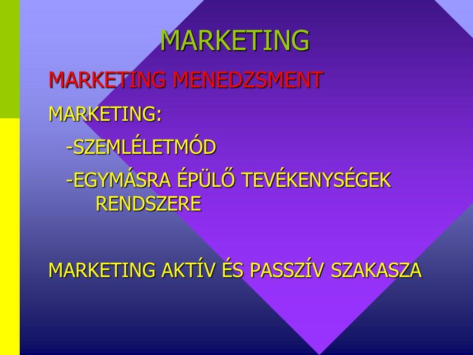 MARKETING MARKETING MENEDZSMENT MARKETING: -SZEMLÉLETMÓD