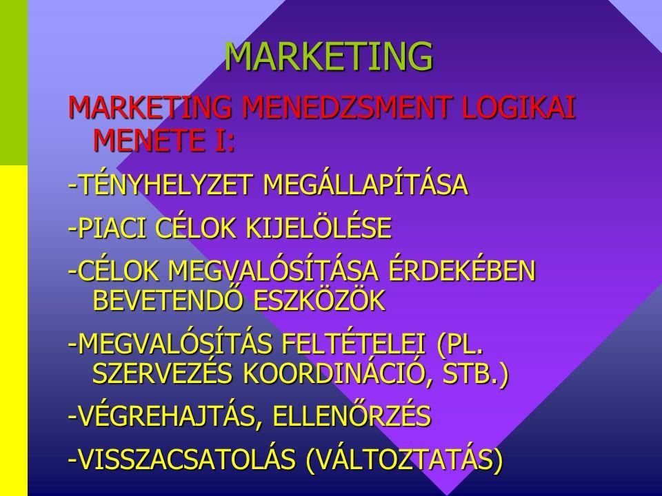 MARKETING MARKETING MENEDZSMENT LOGIKAI MENETE I: