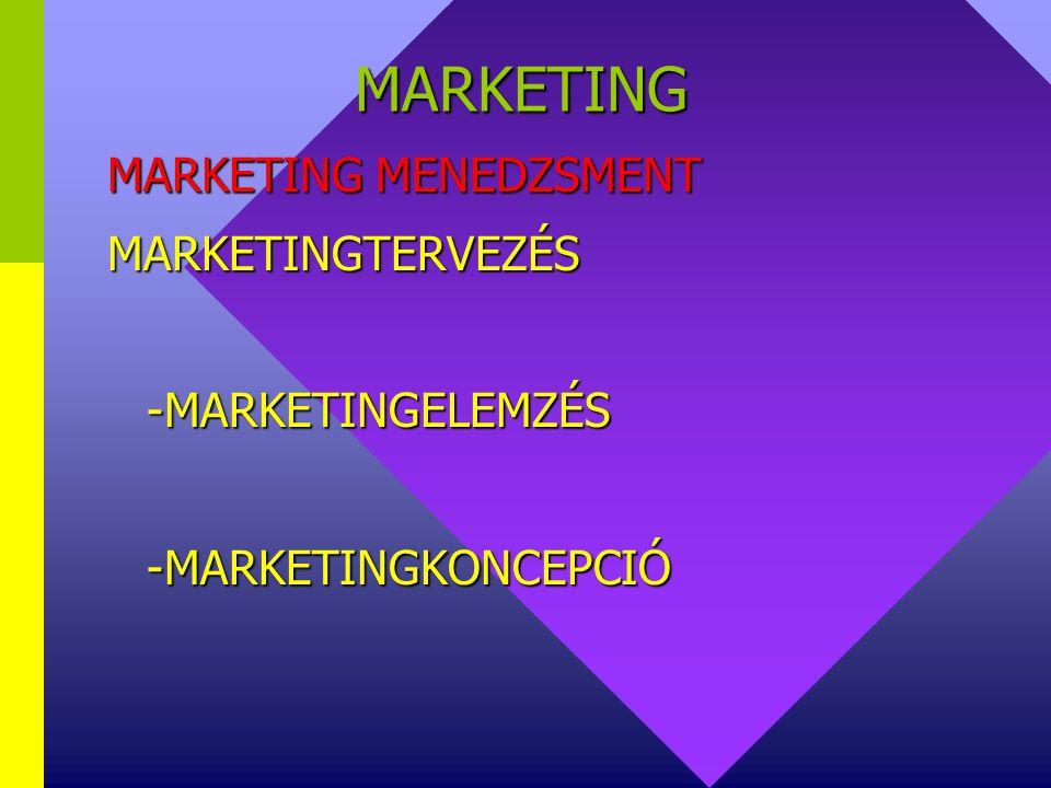 MARKETING MARKETING MENEDZSMENT MARKETINGTERVEZÉS -MARKETINGELEMZÉS