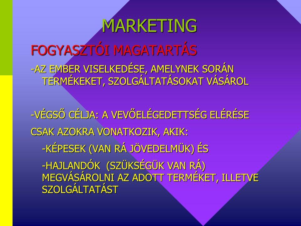 MARKETING FOGYASZTÓI MAGATARTÁS