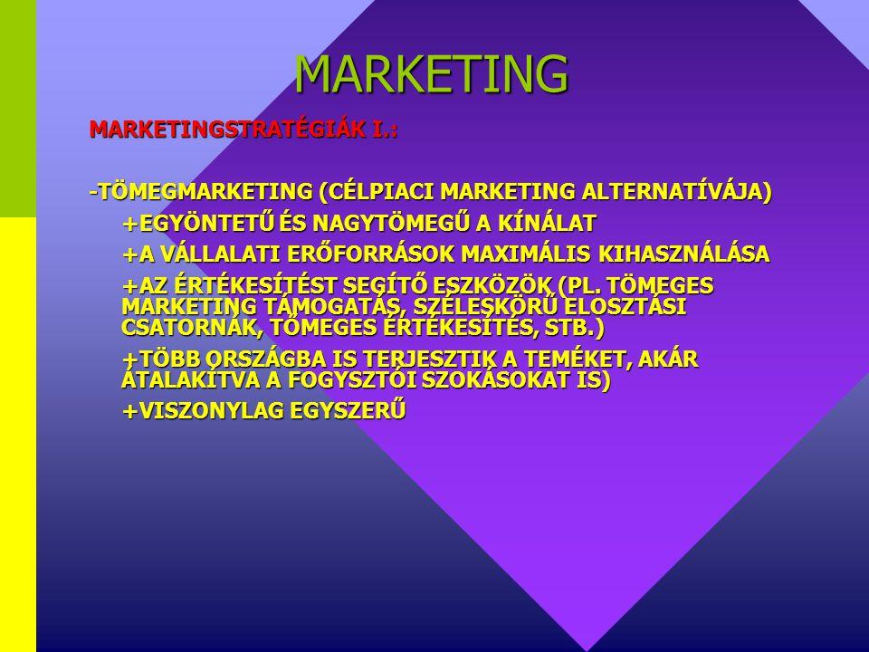 MARKETING MARKETINGSTRATÉGIÁK I.: