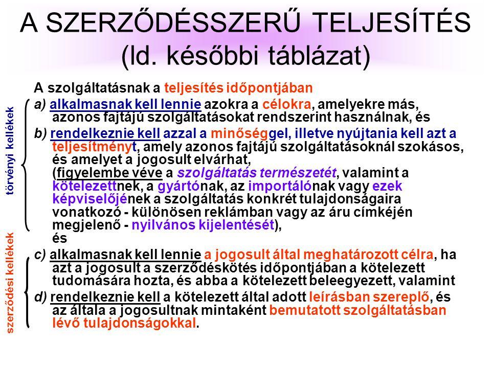 A SZERZŐDÉSSZERŰ TELJESÍTÉS (ld. későbbi táblázat)