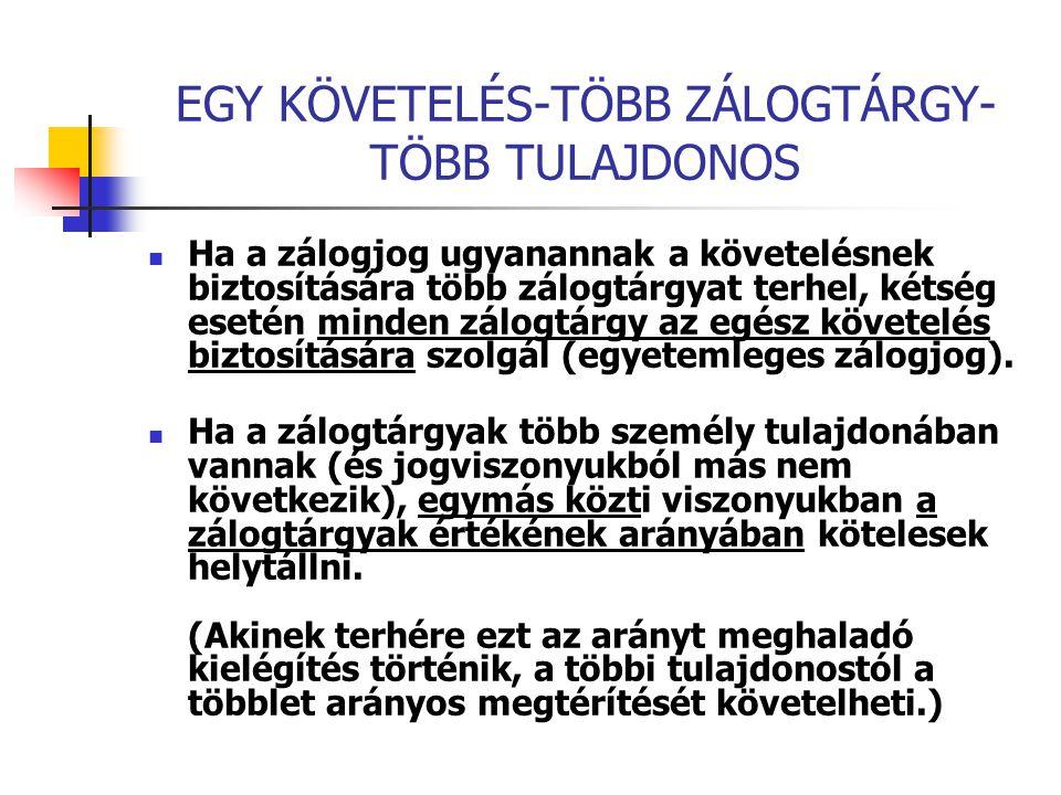EGY KÖVETELÉS-TÖBB ZÁLOGTÁRGY-TÖBB TULAJDONOS