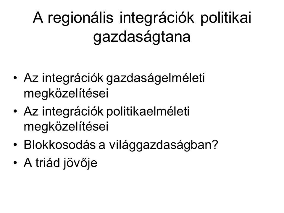 A regionális integrációk politikai gazdaságtana
