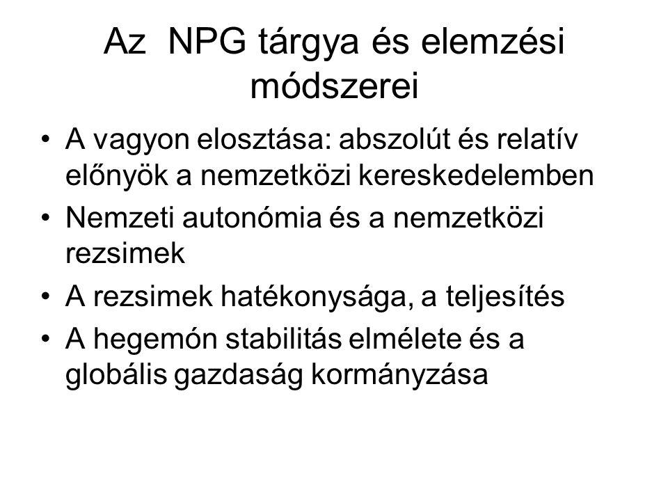 Az NPG tárgya és elemzési módszerei