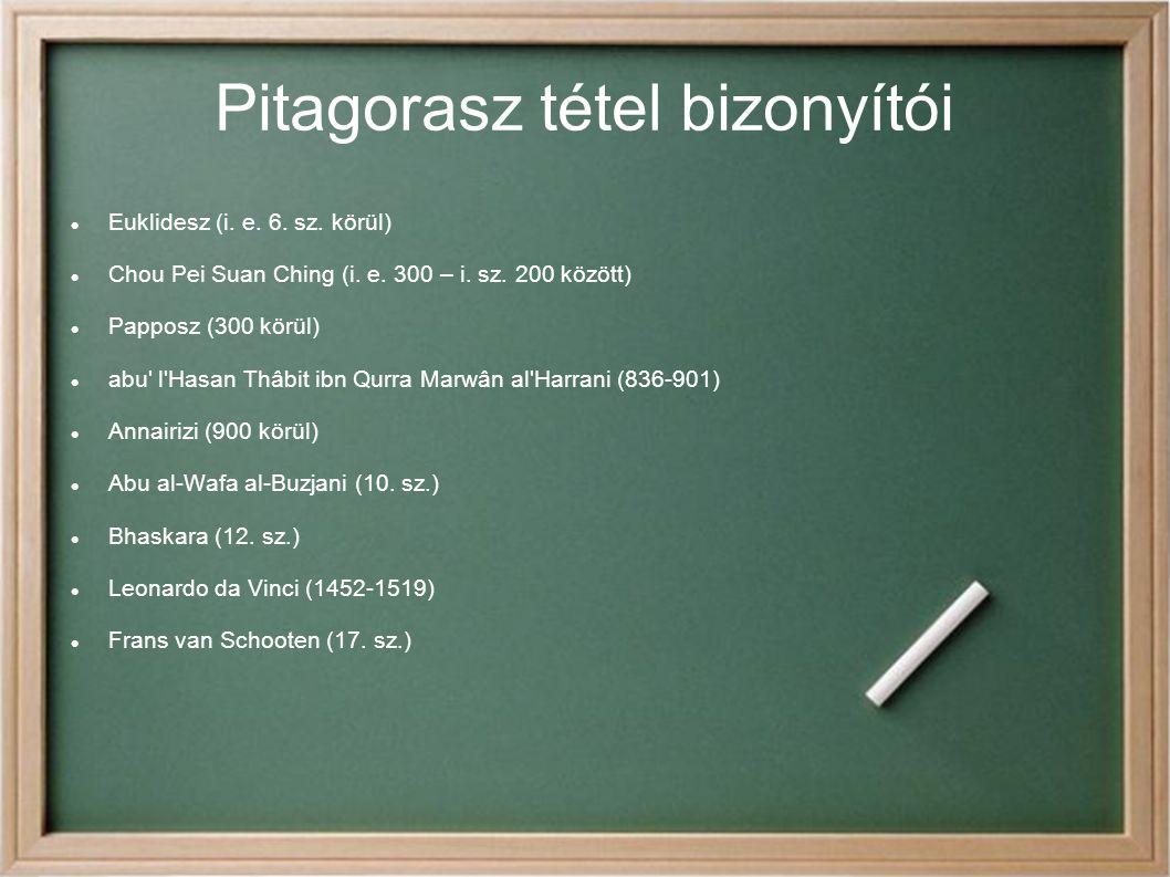 Pitagorasz tétel bizonyítói