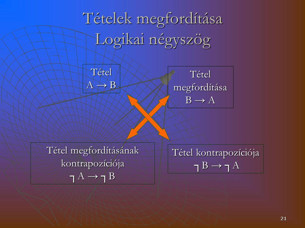 Tételek megfordítása Logikai négyszög