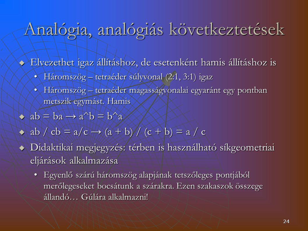 Analógia, analógiás következtetések
