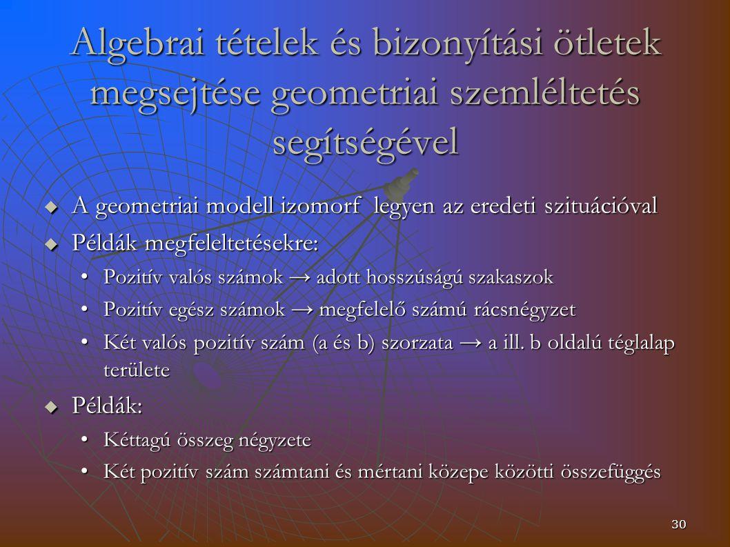 Algebrai tételek és bizonyítási ötletek megsejtése geometriai szemléltetés segítségével