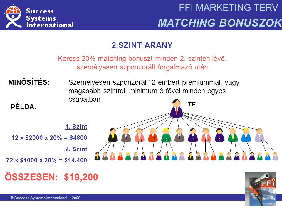 MATCHING BONUSZOK FFI MARKETING TERV ÖSSZESEN: $19,200 2.SZINT: ARANY