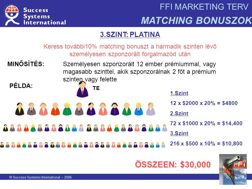 MATCHING BONUSZOK FFI MARKETING TERV ÖSSZEEN: $30,000 3.SZINT: PLATINA