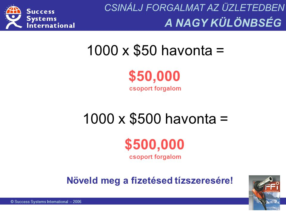 Növeld meg a fizetésed tízszeresére!