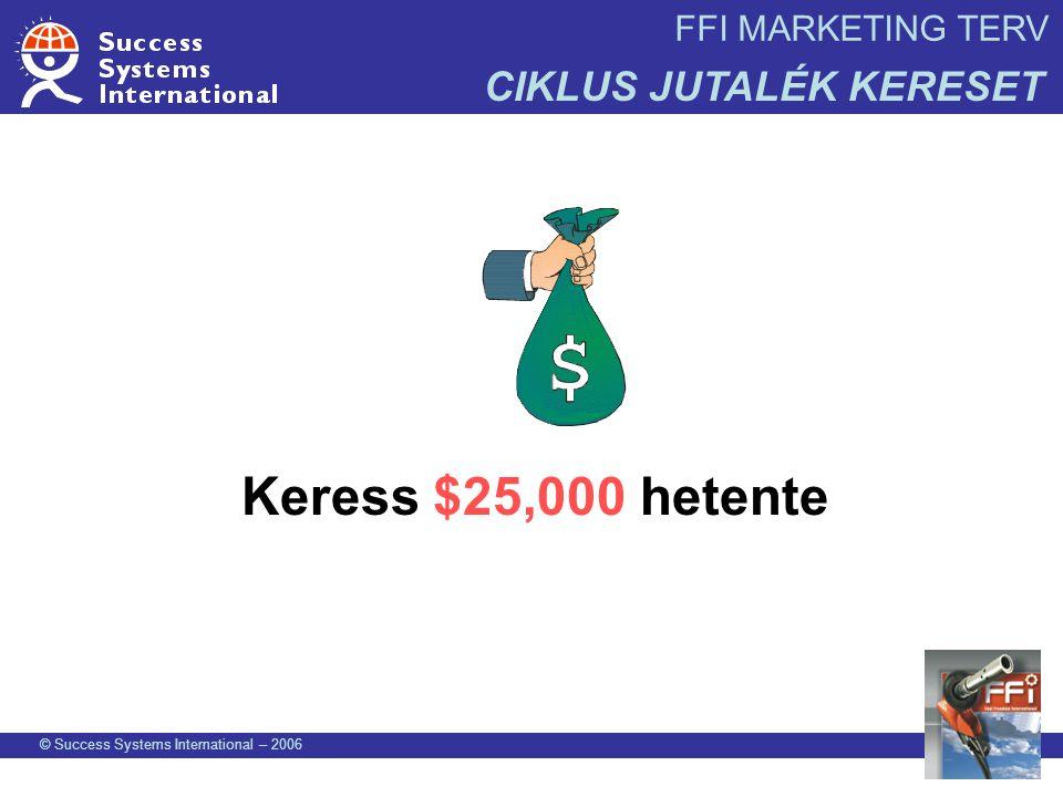Keress $25,000 hetente CIKLUS JUTALÉK KERESET FFI MARKETING TERV