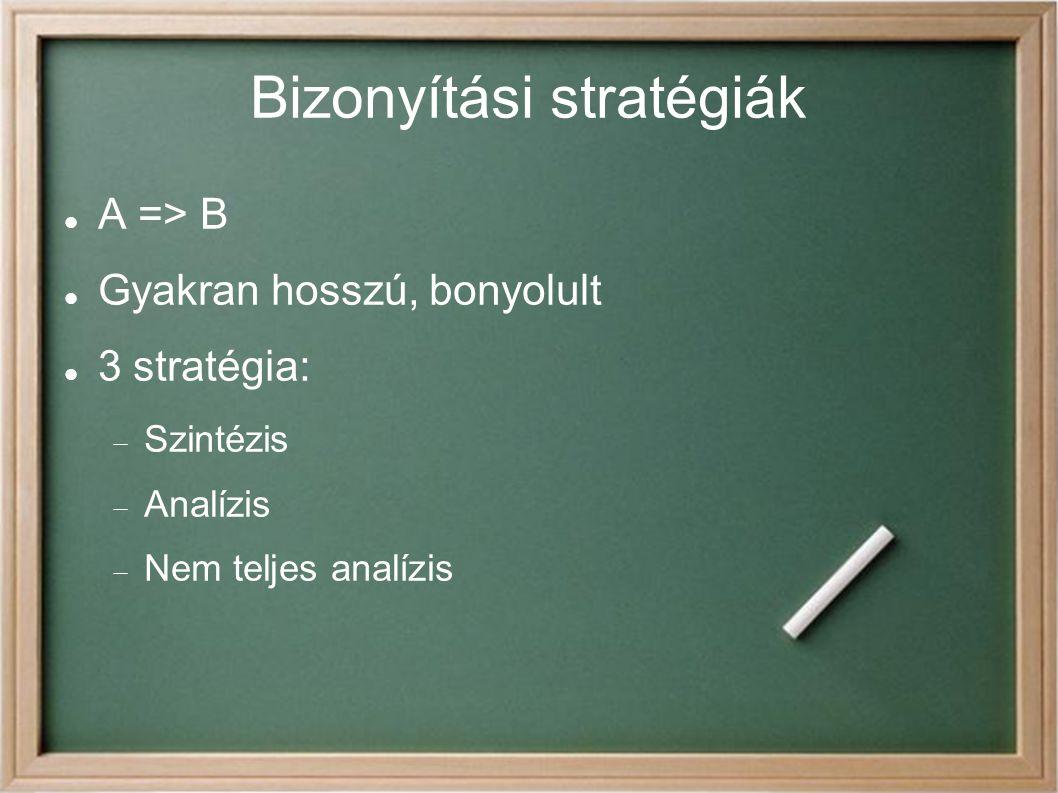 Bizonyítási stratégiák