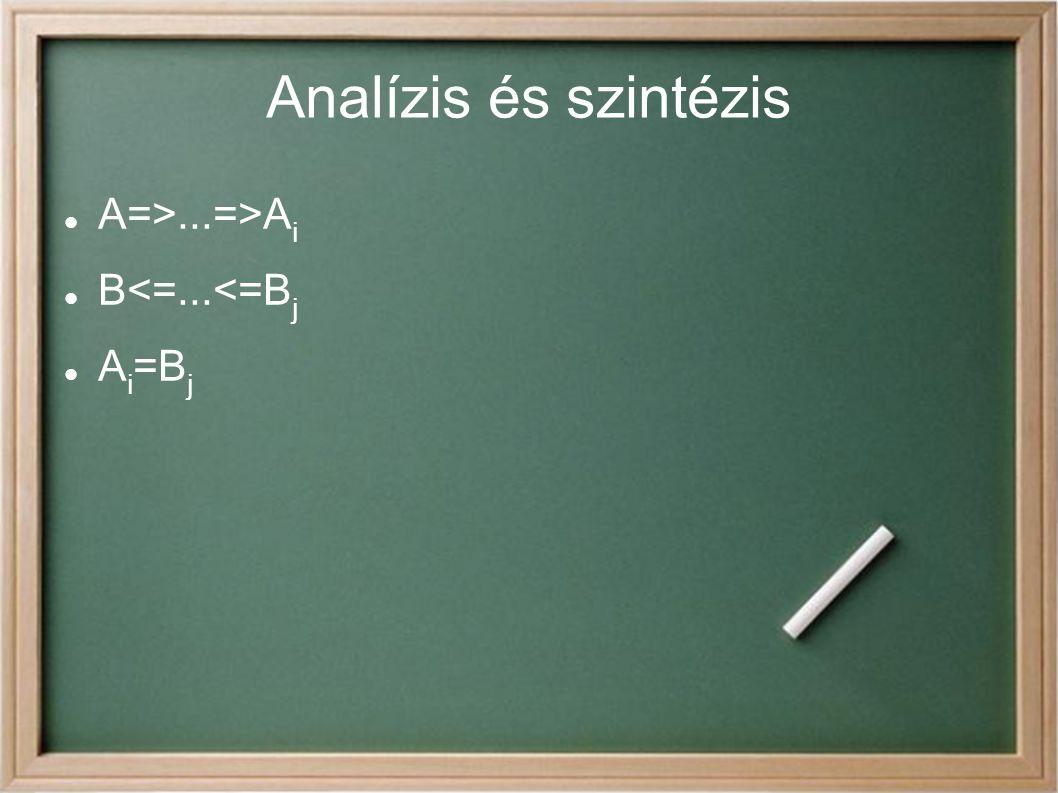 Analízis és szintézis A=>...=>Ai B<=...<=Bj Ai=Bj