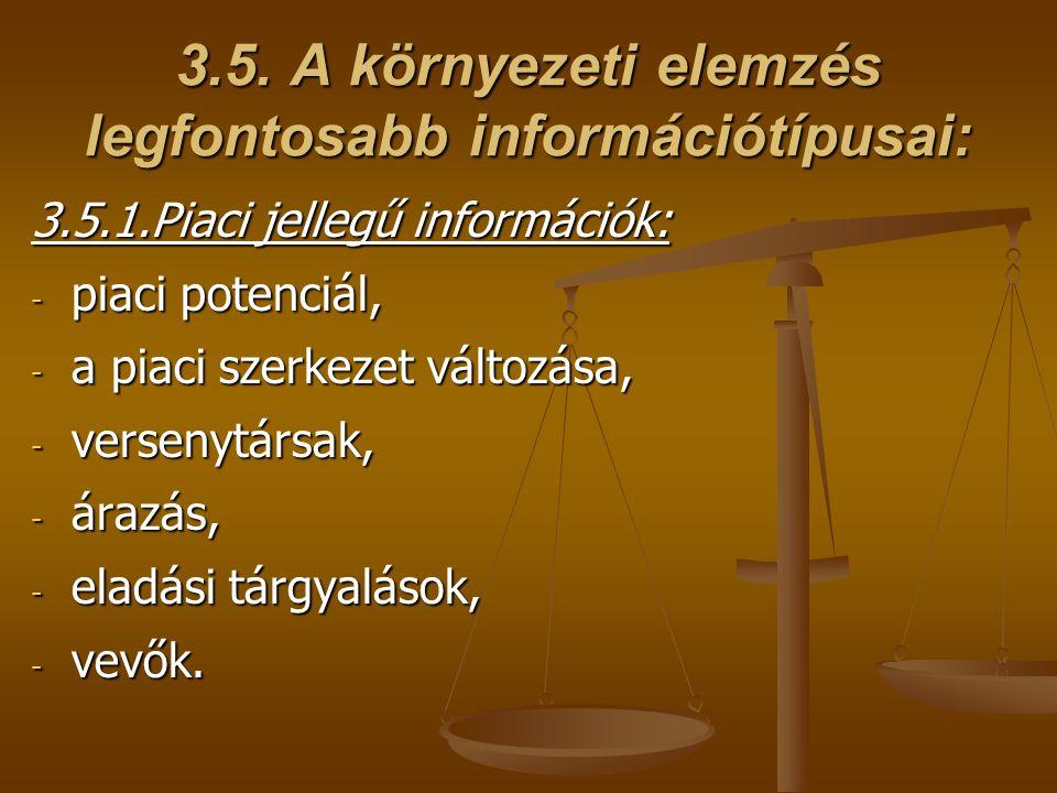 3.5. A környezeti elemzés legfontosabb információtípusai: