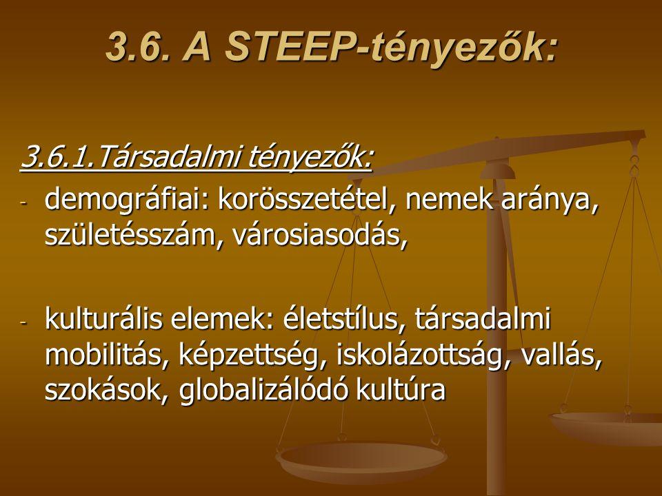3.6. A STEEP-tényezők: 3.6.1.Társadalmi tényezők: