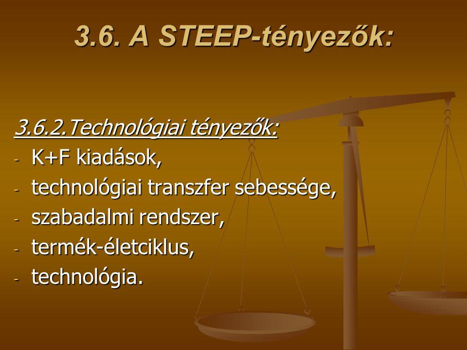 3.6. A STEEP-tényezők: 3.6.2.Technológiai tényezők: K+F kiadások,