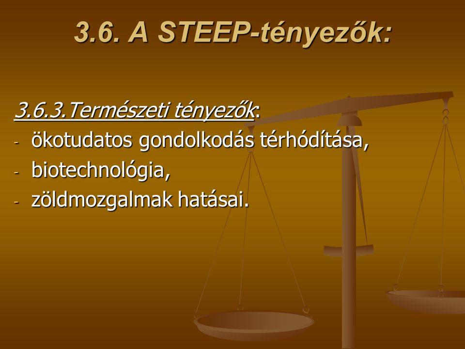 3.6. A STEEP-tényezők: 3.6.3.Természeti tényezők: