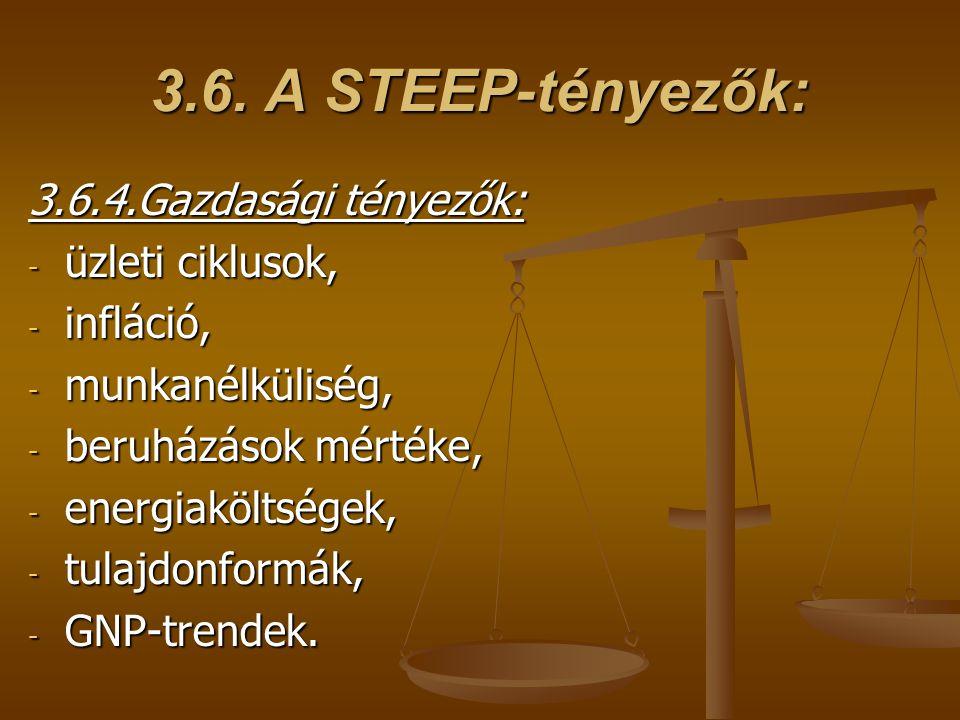 3.6. A STEEP-tényezők: 3.6.4.Gazdasági tényezők: üzleti ciklusok,