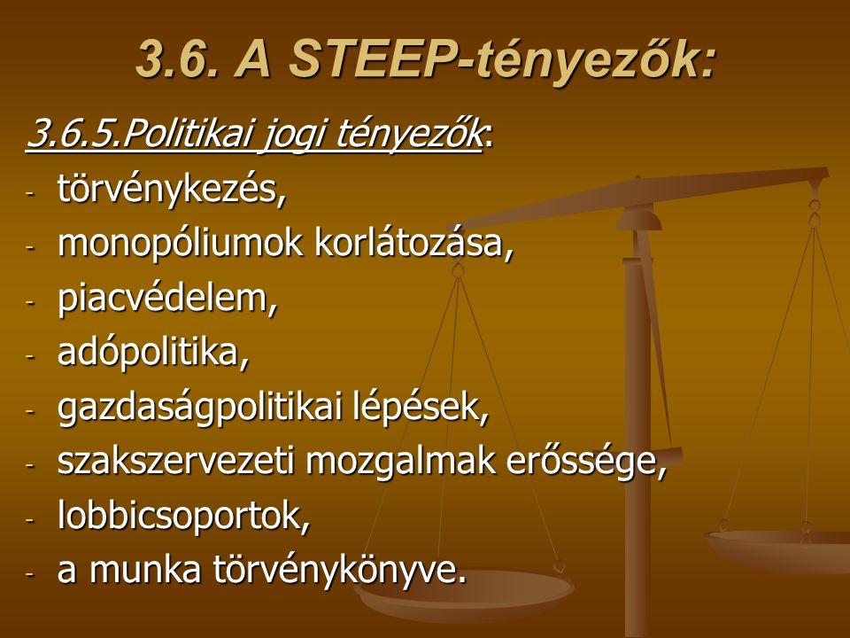 3.6. A STEEP-tényezők: 3.6.5.Politikai jogi tényezők: törvénykezés,