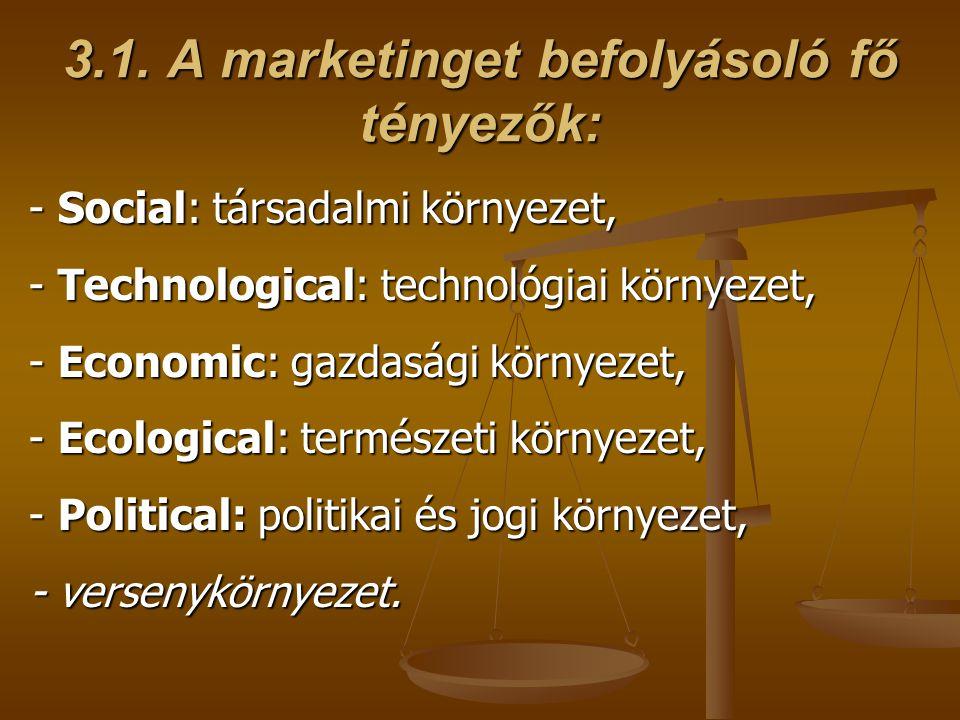 3.1. A marketinget befolyásoló fő tényezők: