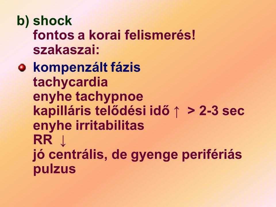 b) shock fontos a korai felismerés! szakaszai: