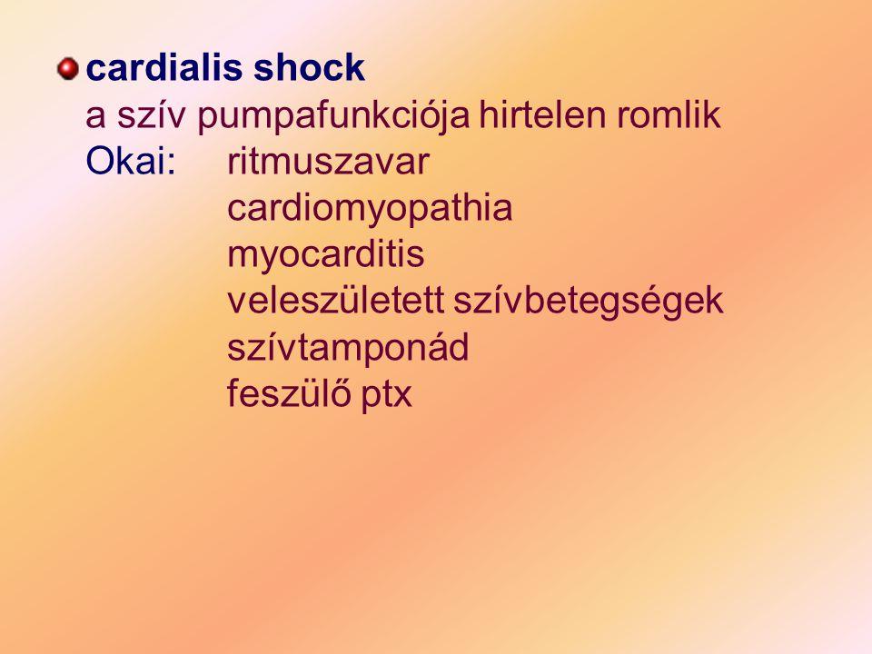 cardialis shock a szív pumpafunkciója hirtelen romlik Okai: