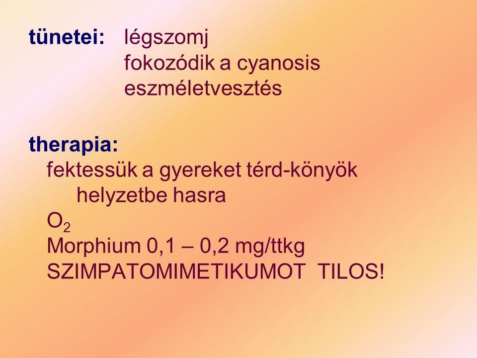 tünetei: légszomj fokozódik a cyanosis eszméletvesztés