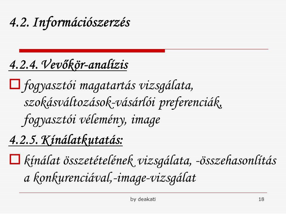 4.2. Információszerzés 4.2.4. Vevőkör-analízis