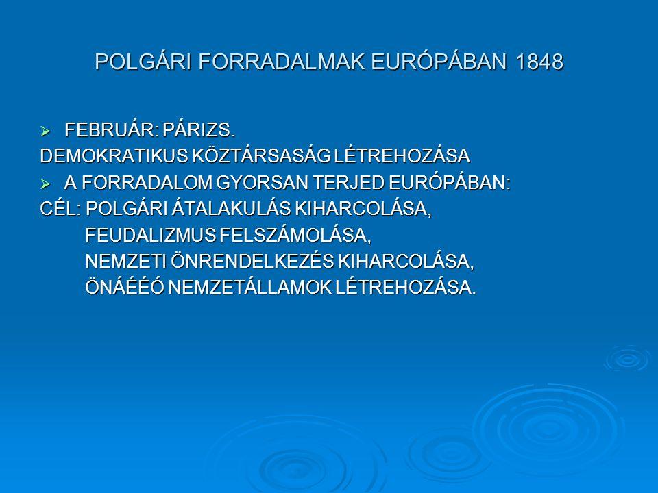 POLGÁRI FORRADALMAK EURÓPÁBAN 1848