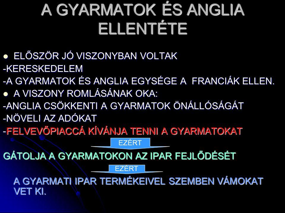 A GYARMATOK ÉS ANGLIA ELLENTÉTE