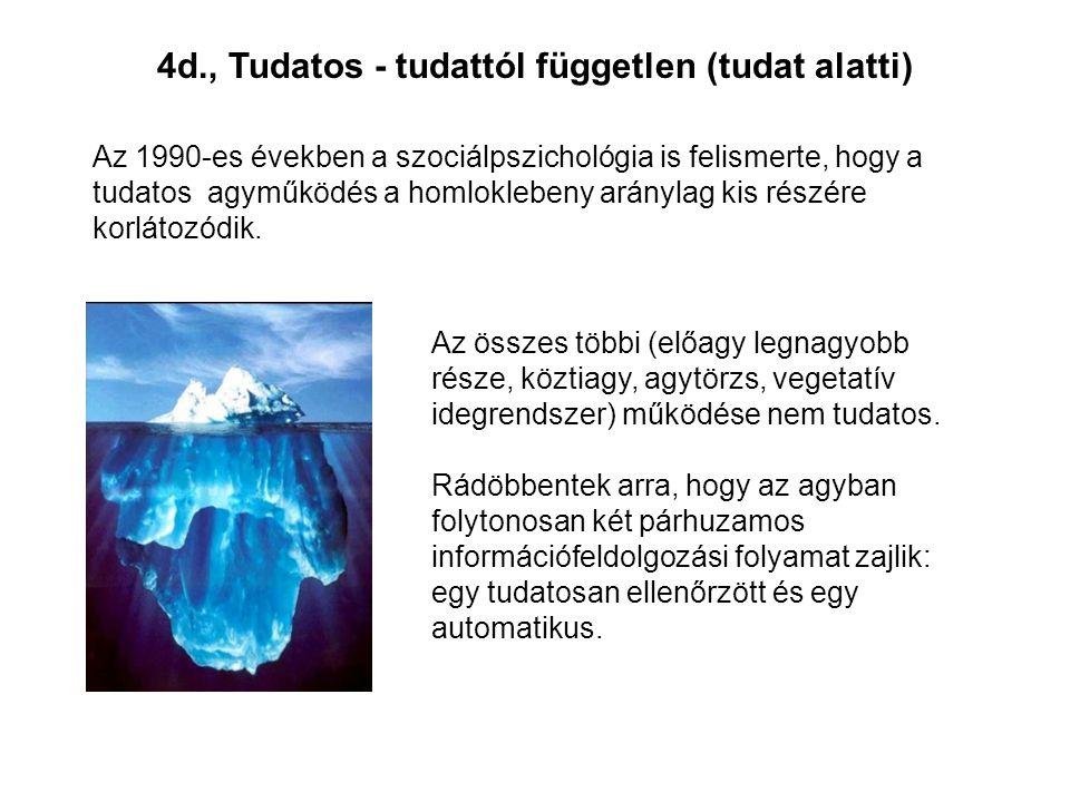 4d., Tudatos - tudattól független (tudat alatti)