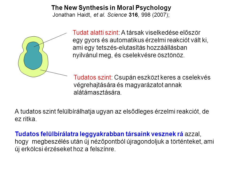 The New Synthesis in Moral Psychology