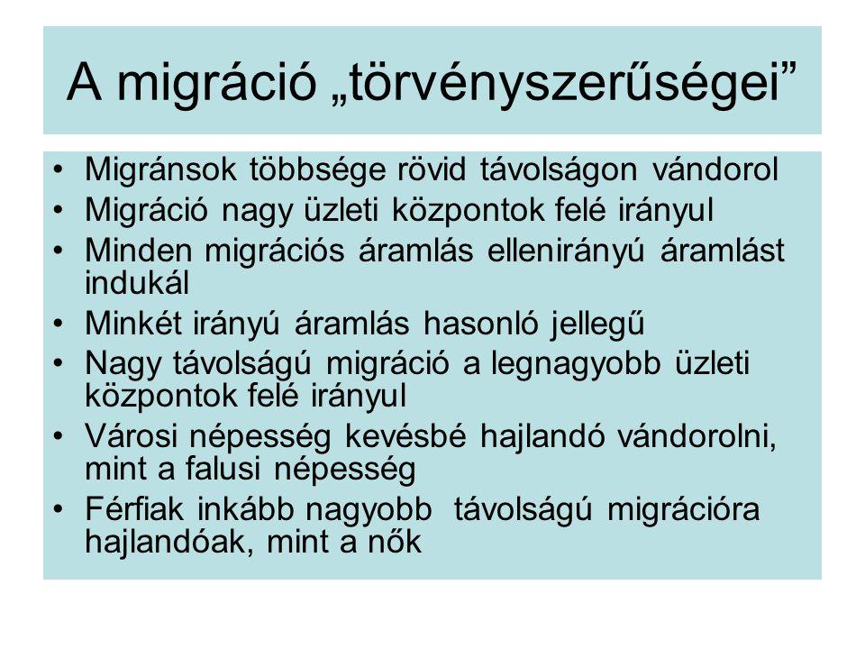 """A migráció """"törvényszerűségei"""