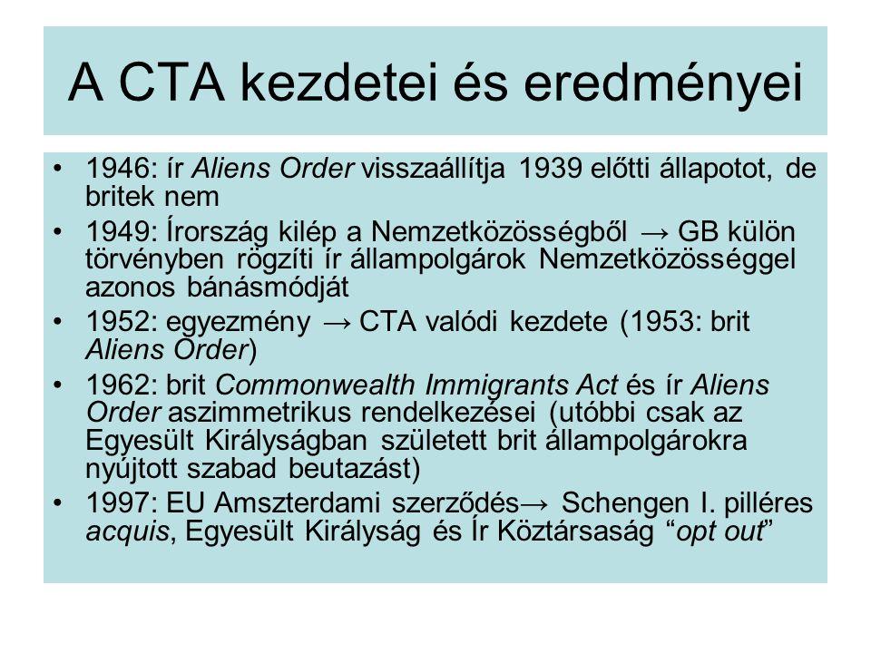 A CTA kezdetei és eredményei