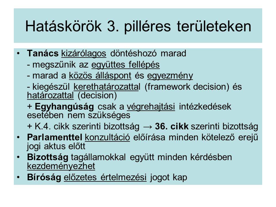 Hatáskörök 3. pilléres területeken