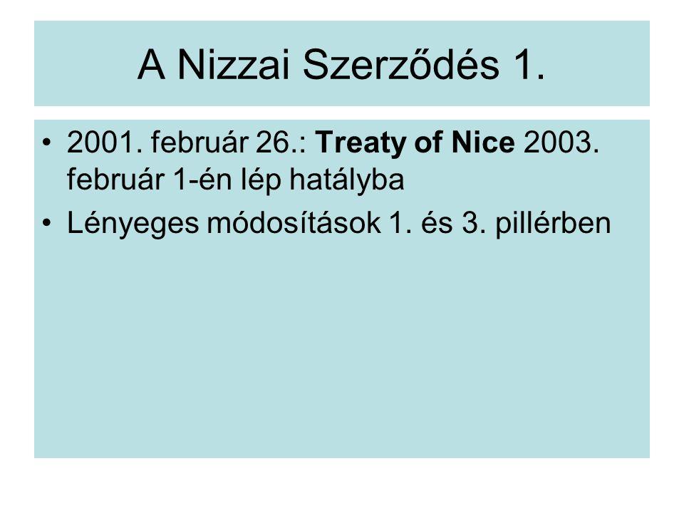 A Nizzai Szerződés 1. 2001. február 26.: Treaty of Nice 2003.