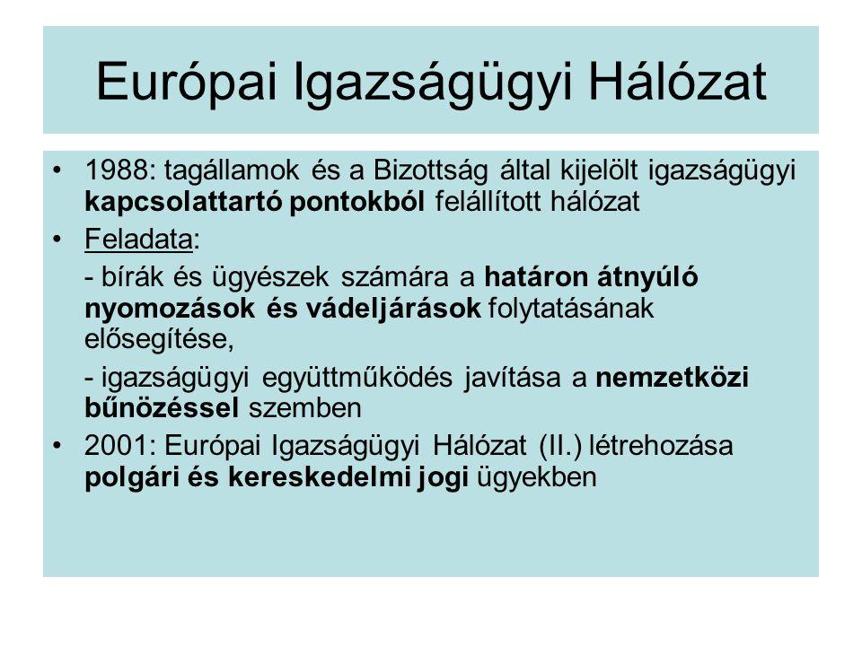 Európai Igazságügyi Hálózat
