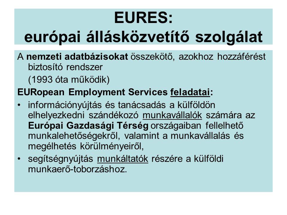 EURES: európai állásközvetítő szolgálat