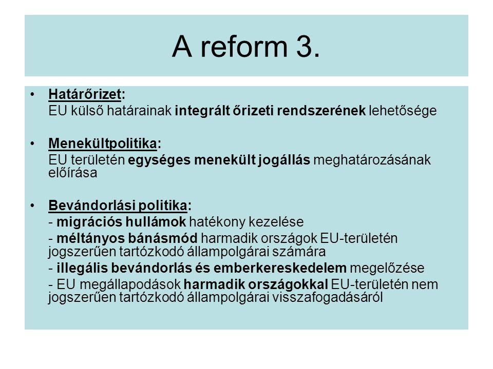 A reform 3. Határőrizet: EU külső határainak integrált őrizeti rendszerének lehetősége. Menekültpolitika: