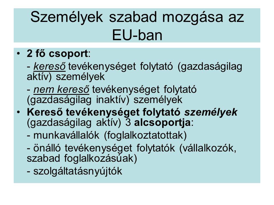Személyek szabad mozgása az EU-ban