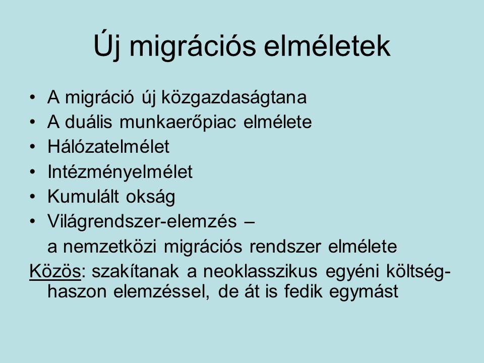 Új migrációs elméletek