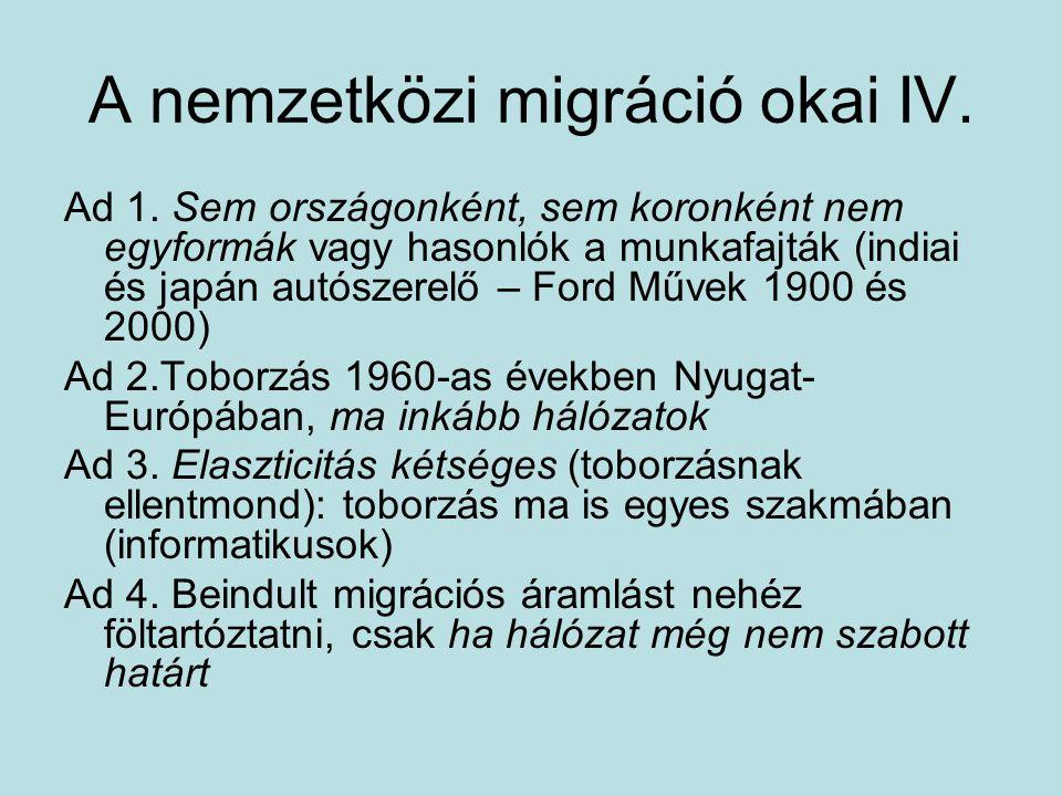 A nemzetközi migráció okai IV.