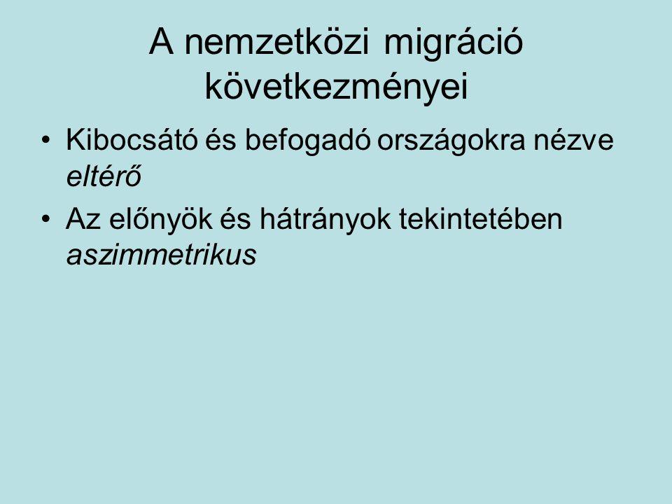 A nemzetközi migráció következményei