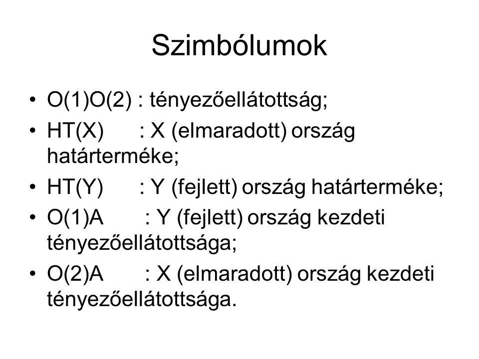 Szimbólumok O(1)O(2) : tényezőellátottság;