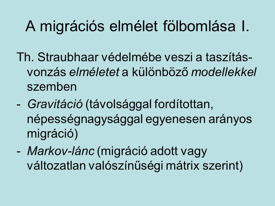 A migrációs elmélet fölbomlása I.